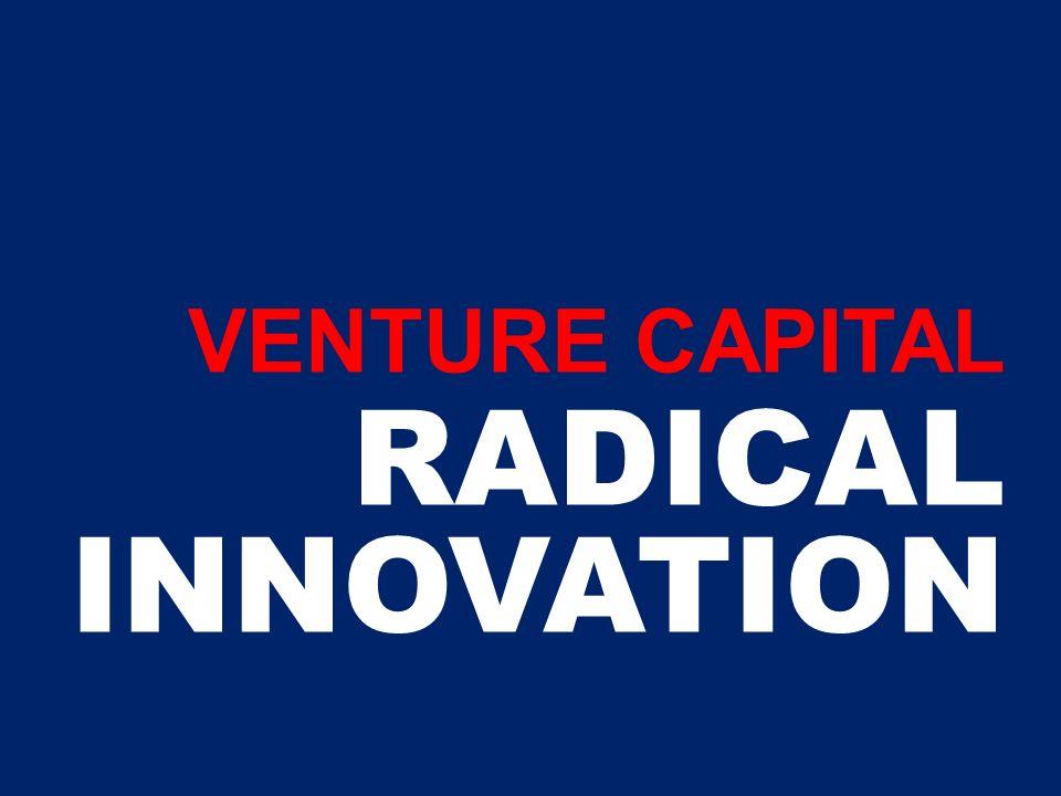 Venture capital ecosystem