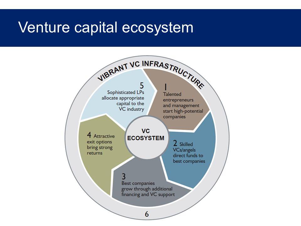 #innovateBDC http://www.bdc.ca/innovat e To continue the conversation…