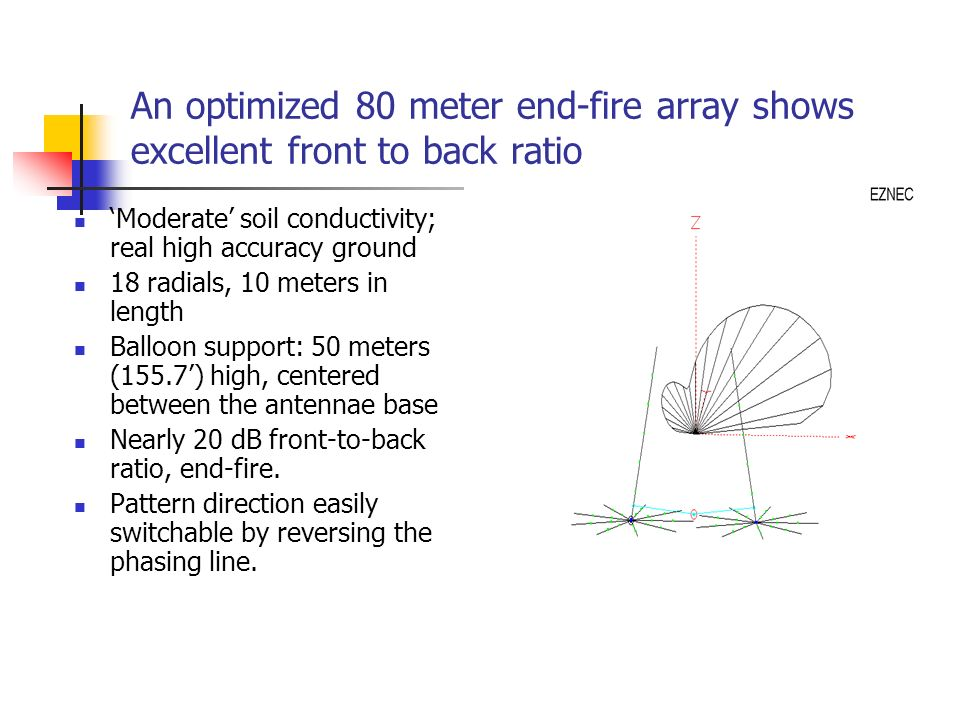 An optimized 80 meter end-fire array shows excellent front to back ratio Moderate soil conductivity; real high accuracy ground 18 radials, 10 meters in length Balloon support: 50 meters (155.7) high, centered between the antennae base Nearly 20 dB front-to-back ratio, end-fire.