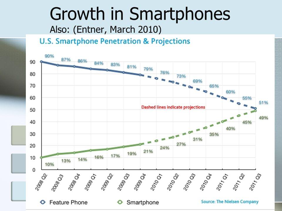 Background Info Smartphones v.