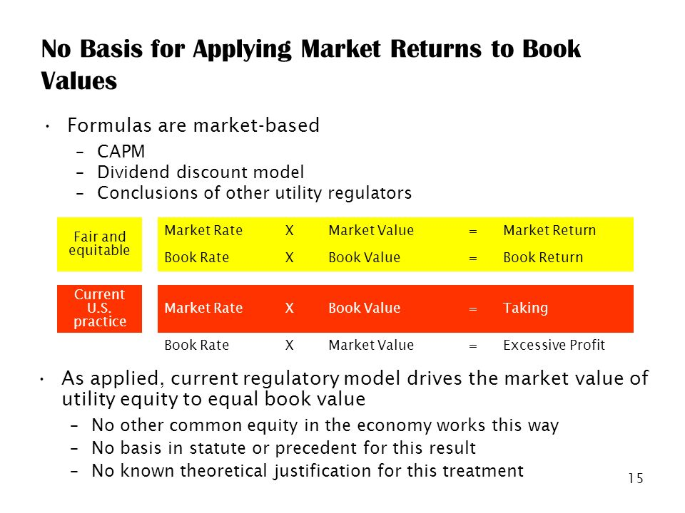 15 No Basis for Applying Market Returns to Book Values Formulas are market-based –CAPM –Dividend discount model –Conclusions of other utility regulators As applied, current regulatory model drives the market value of utility equity to equal book value –No other common equity in the economy works this way –No basis in statute or precedent for this result –No known theoretical justification for this treatment Fair and equitable Market RateXMarket Value=Market Return Book RateXBook Value=Book Return Current U.S.