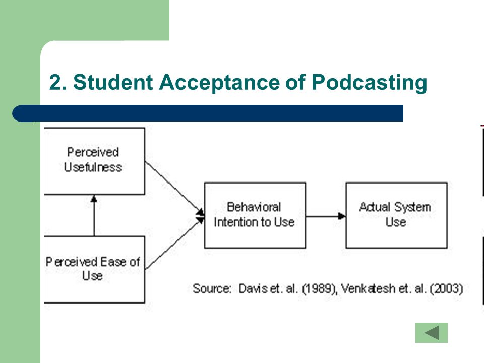 2. Student Acceptance of Podcasting