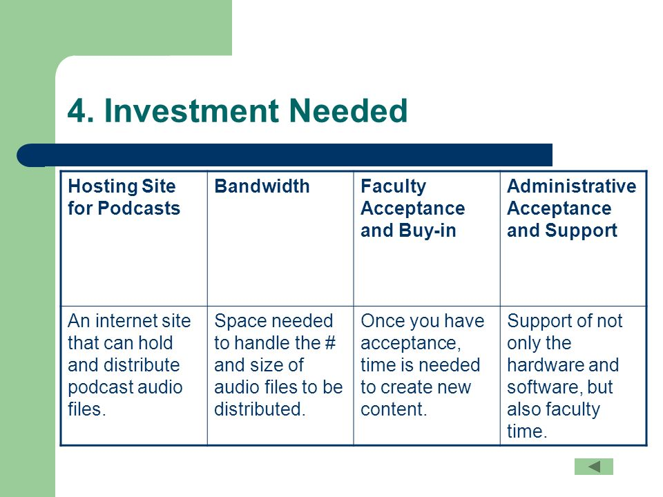 4. Investment Needed Hosting Site for Podcasts BandwidthFaculty Acceptance and Buy-in Administrative Acceptance and Support An internet site that can