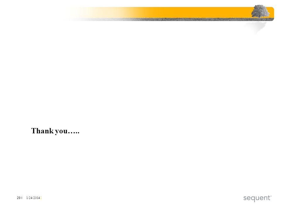 1/24/2014 I 29 I Thank you…..