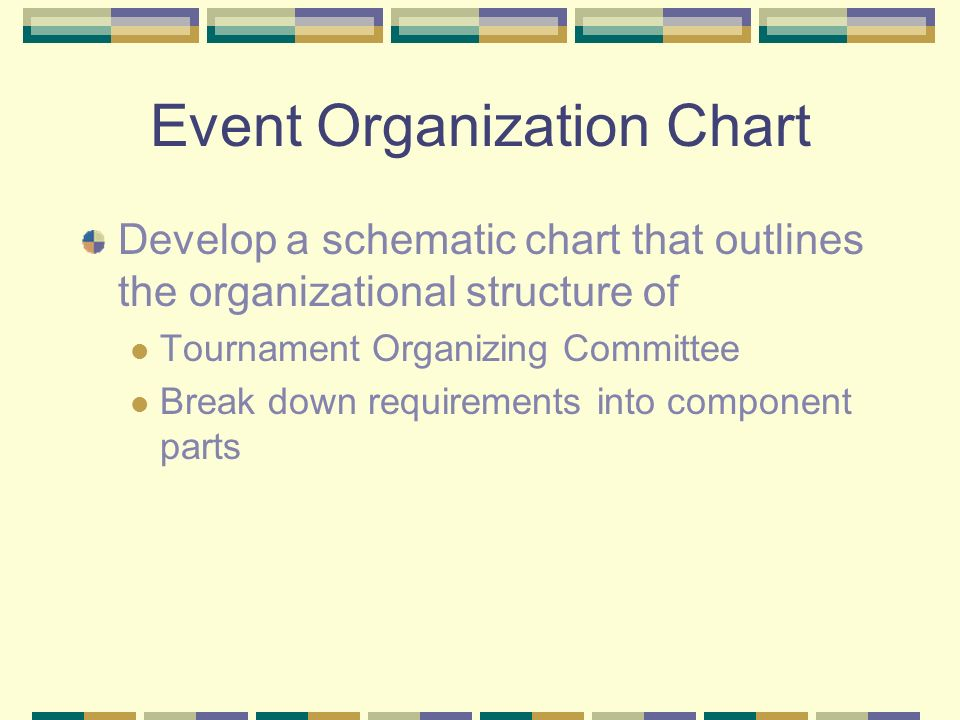 Event Organization Chart Develop a schematic chart that outlines the organizational structure of Tournament Organizing Committee Break down requirements into component parts