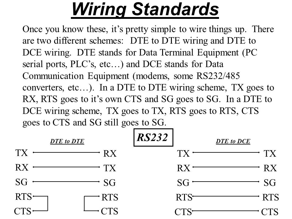 Wiring Standards Once you know these, its pretty simple to wire things up. There are two different schemes: DTE to DTE wiring and DTE to DCE wiring. D