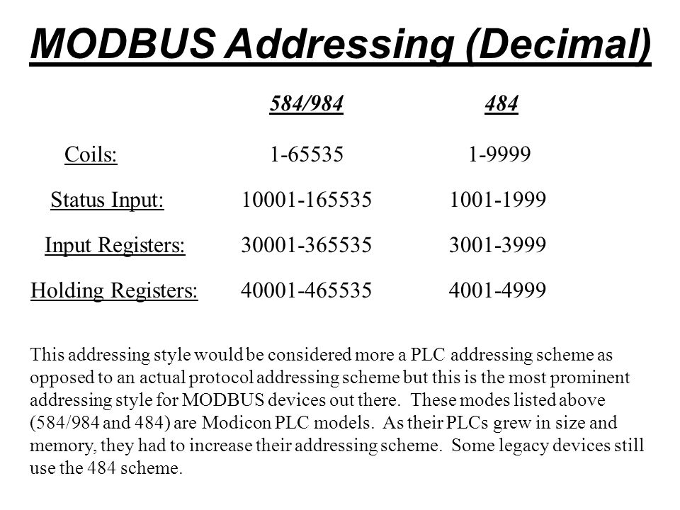 MODBUS Addressing (Hex) This addressing style is the actual protocol addressing scheme.