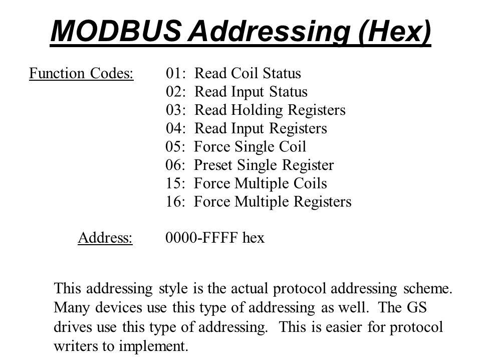 Insert 2 rungs above your RX rung.Enter a STR SP116 contact.