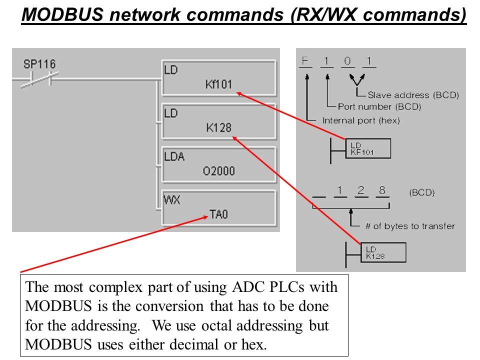 Wiring Standards RX+ RX- SG RTS+ CTS+ TX+ TX- SG RTS+ CTS+ RS422 TX+ TX- RX+ RX- RTS- CTS- RTS- CTS- RS485 TX- RX- SG RTS+ CTS+ TX- RX- SG RTS+ CTS+ TX+ RX+ TX+ RX+ RTS- CTS- RTS- CTS-