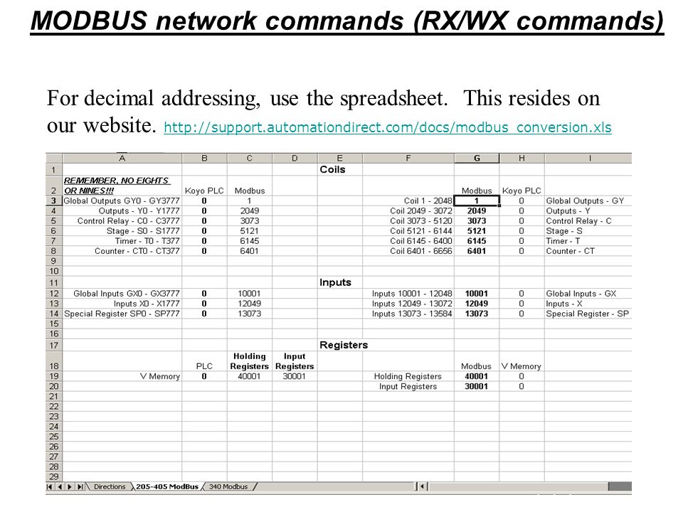 Hex Addressing (Registers): MODBUS network commands (RX/WX commands) PLC as Master: Step 1: Open up the calculator on your PC.