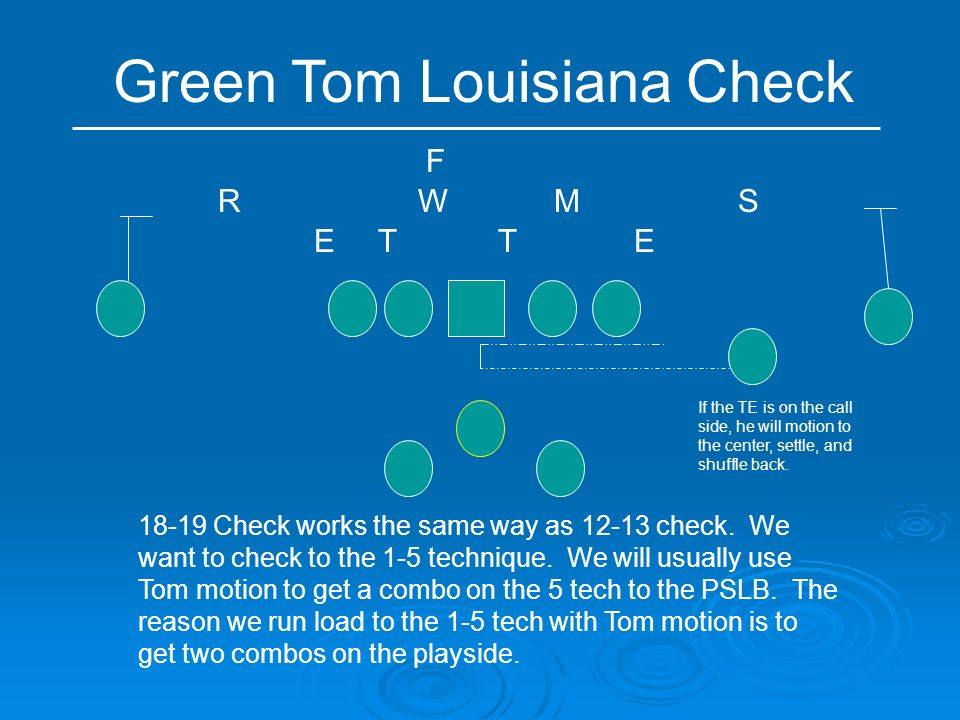 TETE WMS 18-19 Check works the same way as 12-13 check. We want to check to the 1-5 technique. We will usually use Tom motion to get a combo on the 5