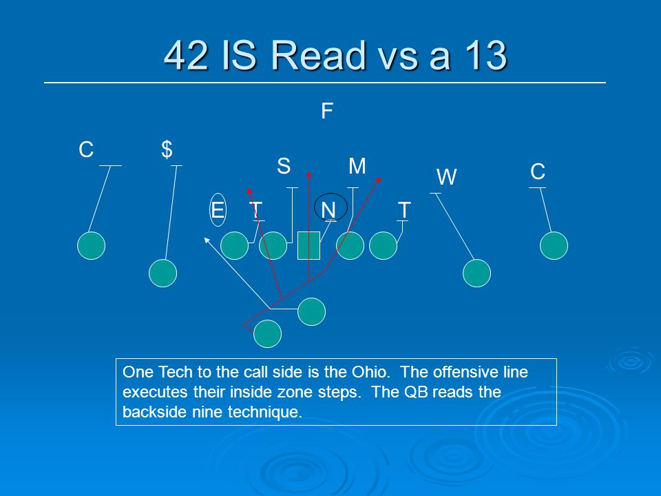 42 IS Read vs a 13 42 IS Read vs a 13 NTT SM C C$ W F E One Tech to the call side is the Ohio. The offensive line executes their inside zone steps. Th