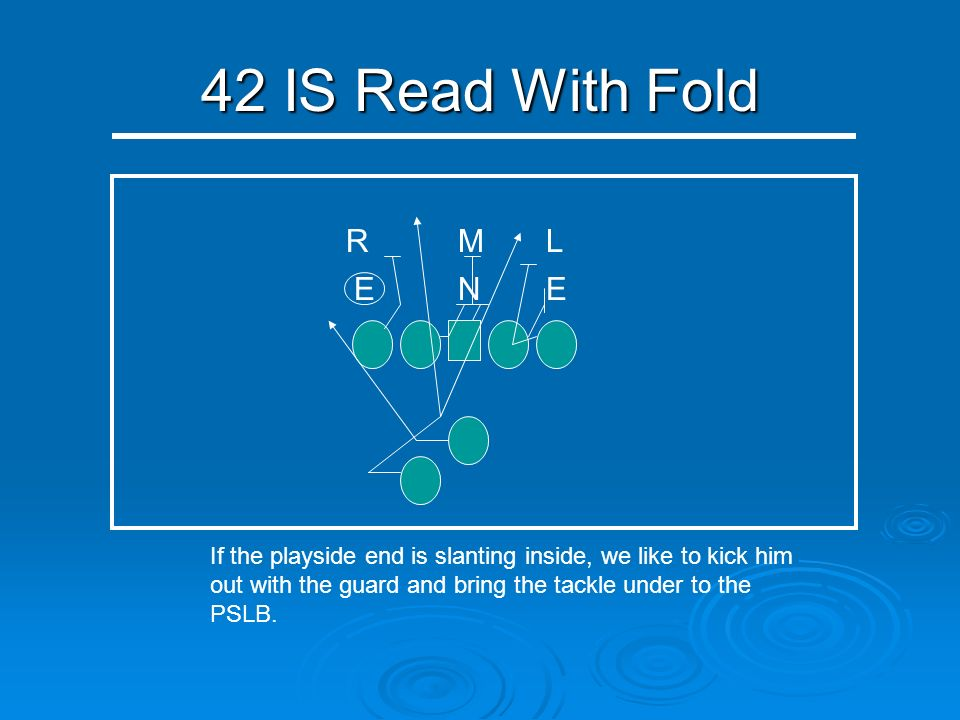 42 IS Read With Fold N RML EE If the playside end is slanting inside, we like to kick him out with the guard and bring the tackle under to the PSLB.