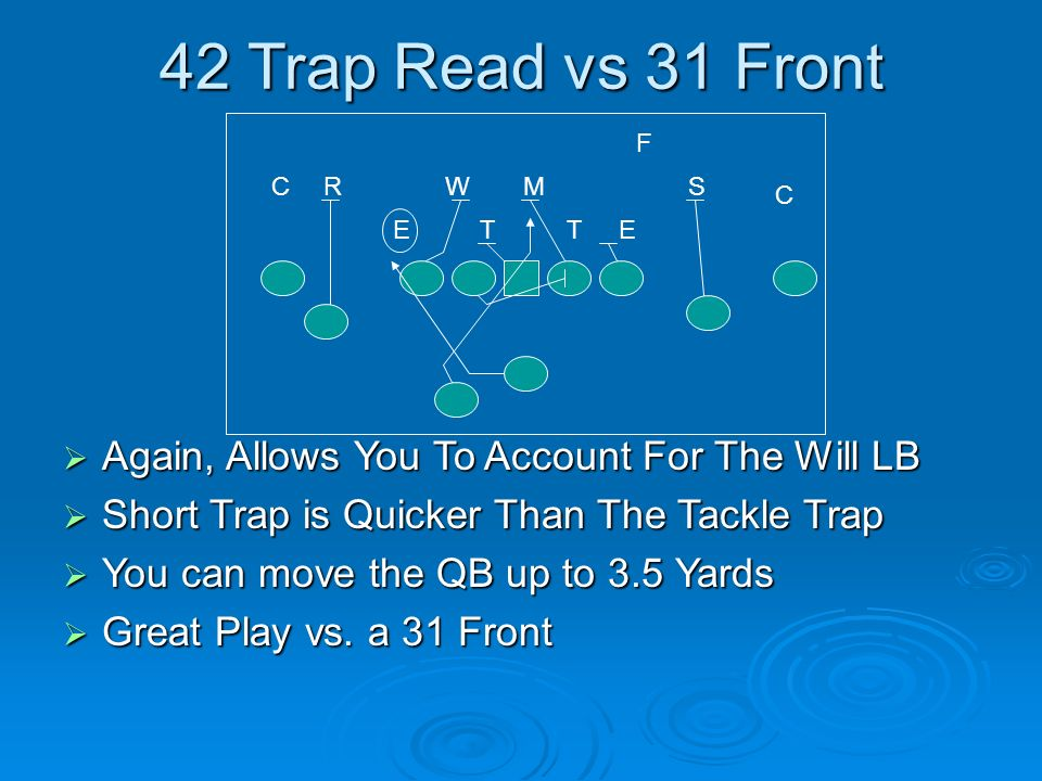 42 Trap Read vs 31 Front Again, Allows You To Account For The Will LB Again, Allows You To Account For The Will LB Short Trap is Quicker Than The Tack