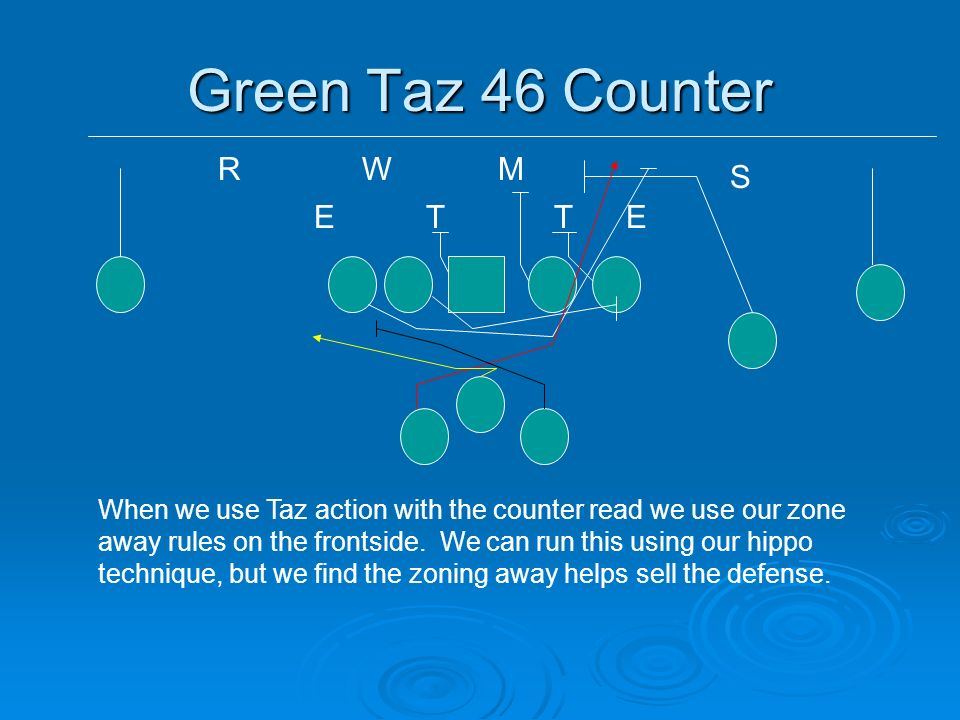 Green Taz 46 Counter TETE WM S R When we use Taz action with the counter read we use our zone away rules on the frontside. We can run this using our h