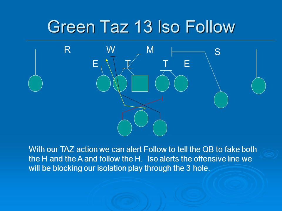 Green Taz 13 Iso Follow TETE WM S R With our TAZ action we can alert Follow to tell the QB to fake both the H and the A and follow the H. Iso alerts t