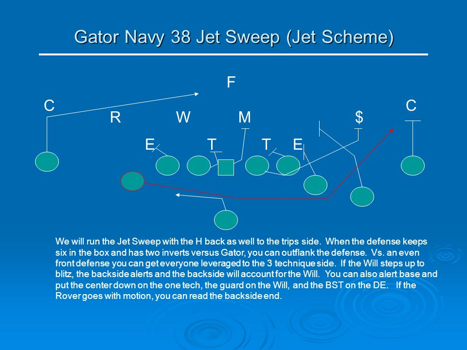 Gator Navy 38 Jet Sweep (Jet Scheme) TE RMW T C E C $ F We will run the Jet Sweep with the H back as well to the trips side. When the defense keeps si