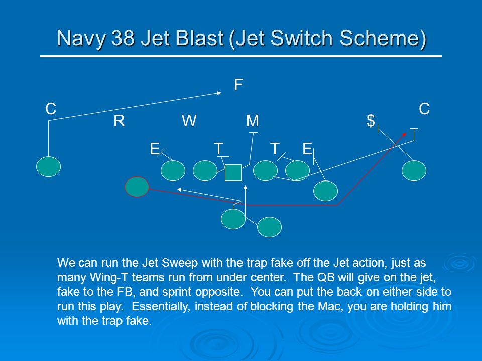 Navy 38 Jet Blast (Jet Switch Scheme) TE RMW T C E C $ F We can run the Jet Sweep with the trap fake off the Jet action, just as many Wing-T teams run