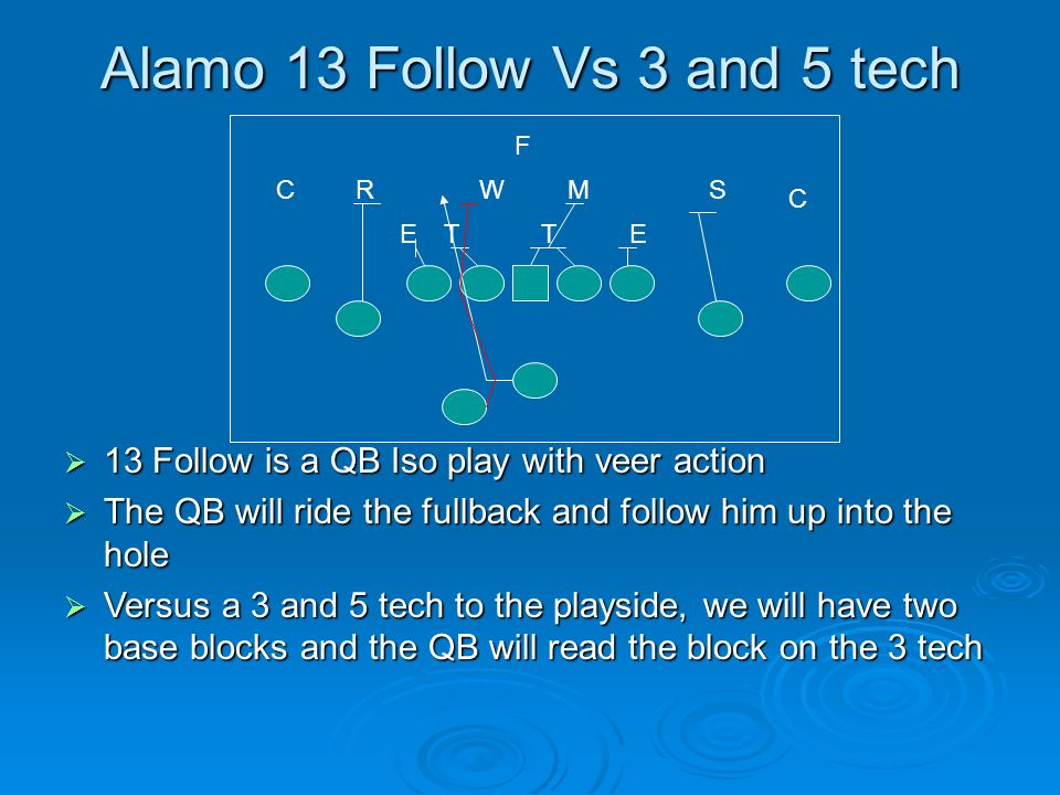 Alamo 13 Follow Vs 3 and 5 tech 13 Follow is a QB Iso play with veer action 13 Follow is a QB Iso play with veer action The QB will ride the fullback