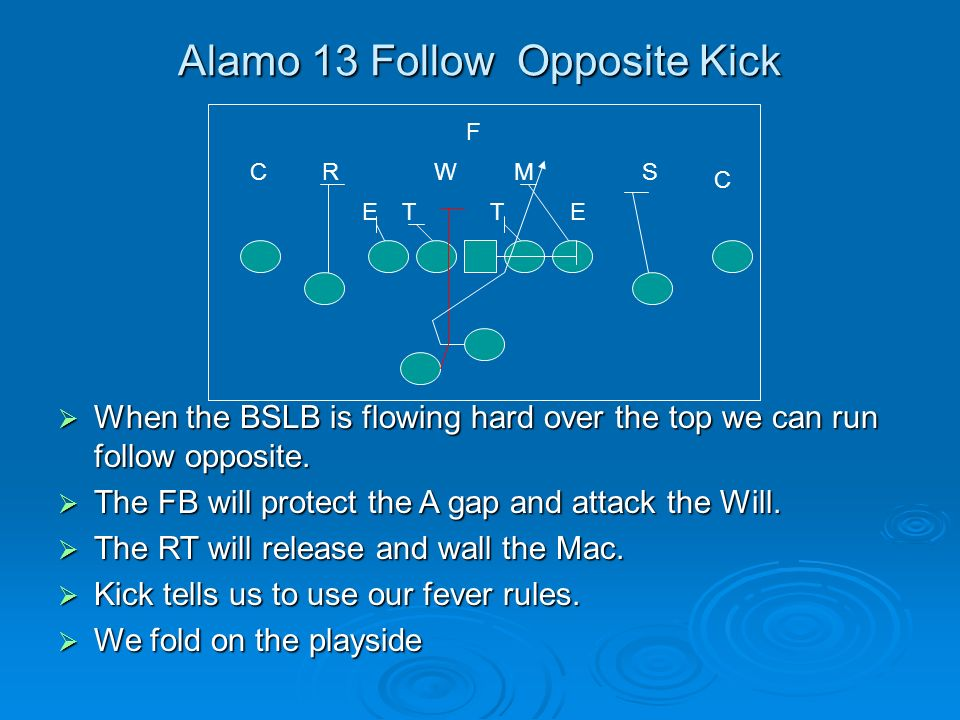 Alamo 13 Follow Opposite Kick When the BSLB is flowing hard over the top we can run follow opposite. When the BSLB is flowing hard over the top we can
