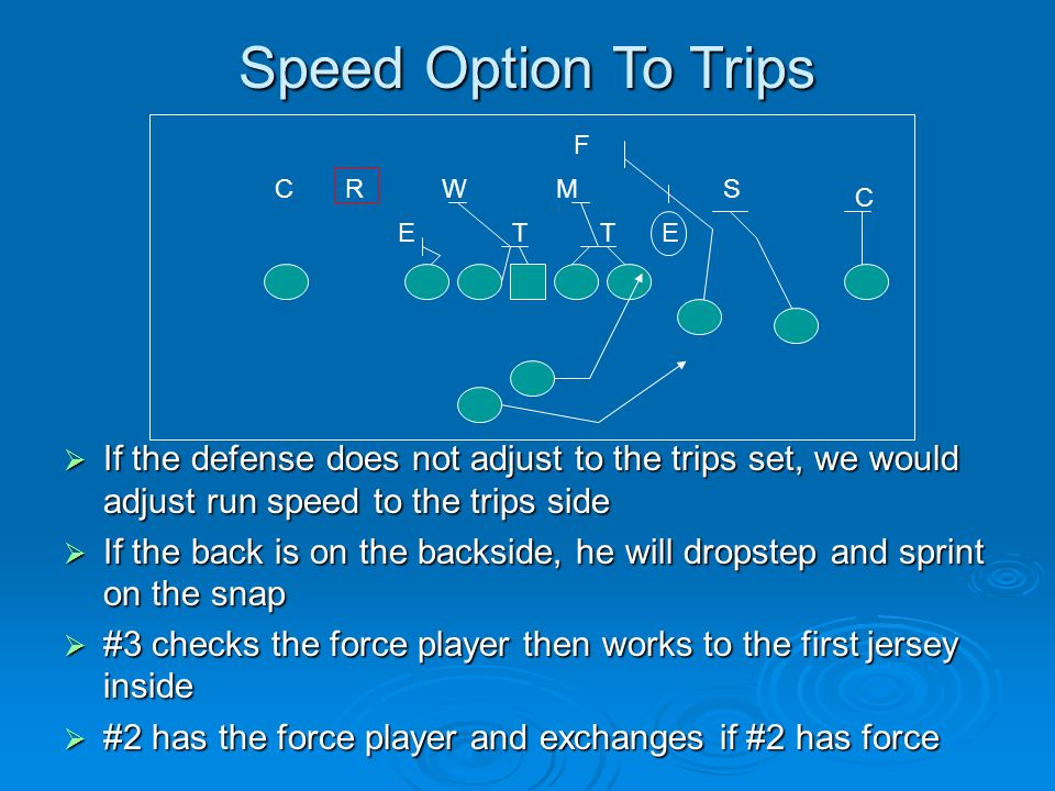 Speed Option To Trips If the defense does not adjust to the trips set, we would adjust run speed to the trips side If the defense does not adjust to t