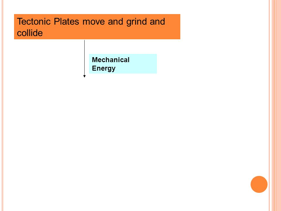 Tectonic Plates move and grind and collide Mechanical Energy