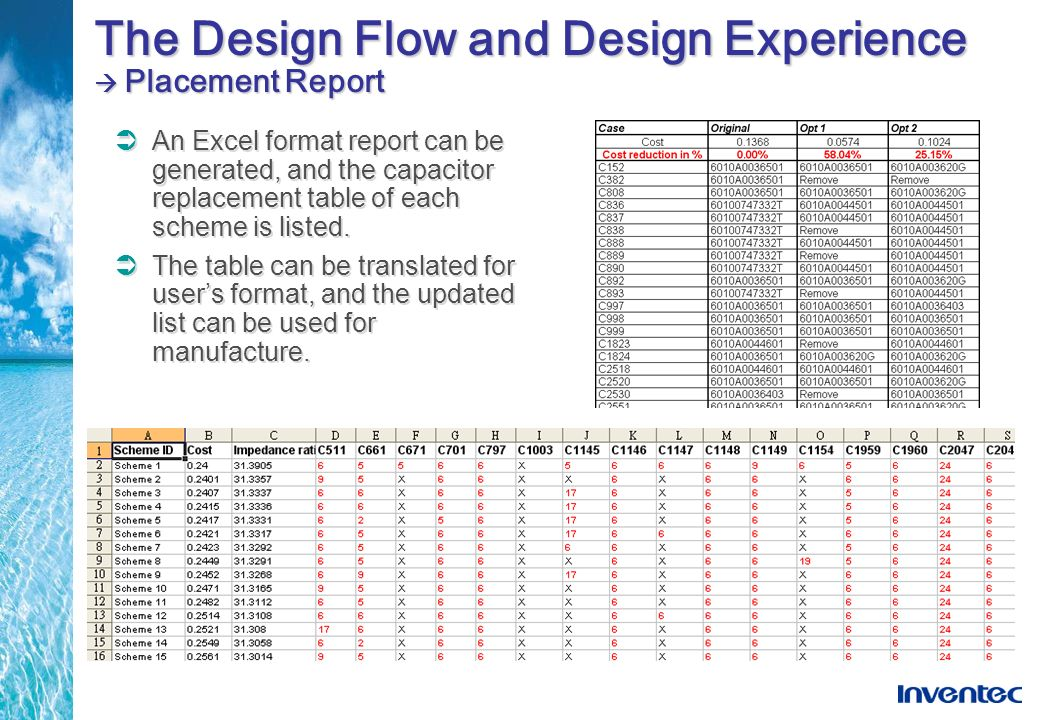 The Design Flow and Design Experience Placement Report An Excel format report can be generated, and the capacitor replacement table of each scheme is