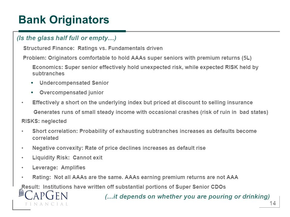 14 Bank Originators Structured Finance: Ratings vs. Fundamentals driven Problem: Originators comfortable to hold AAAs super seniors with premium retur