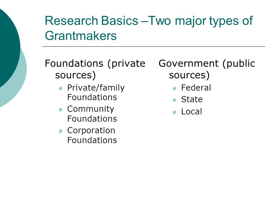 Research Basics –Two major types of Grantmakers Foundations (private sources) Private/family Foundations Community Foundations Corporation Foundations Government (public sources) Federal State Local
