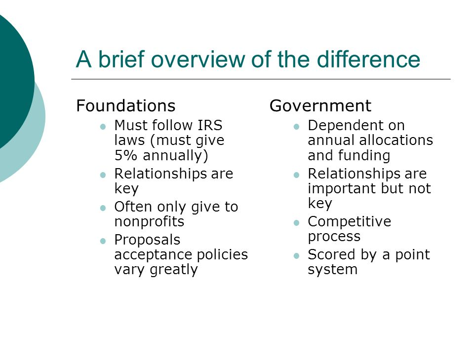 A brief overview of the difference Foundations Must follow IRS laws (must give 5% annually) Relationships are key Often only give to nonprofits Proposals acceptance policies vary greatly Government Dependent on annual allocations and funding Relationships are important but not key Competitive process Scored by a point system