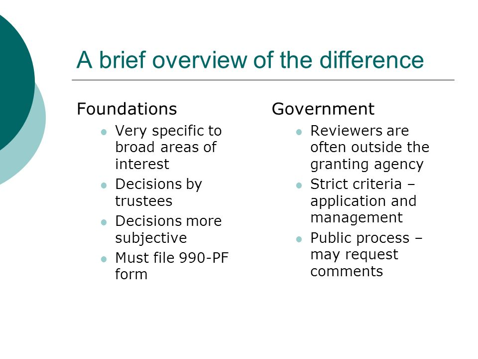 A brief overview of the difference Foundations Very specific to broad areas of interest Decisions by trustees Decisions more subjective Must file 990-
