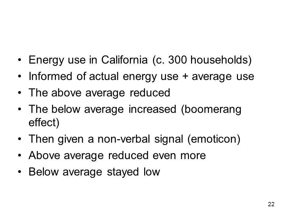 22 Energy use in California (c.