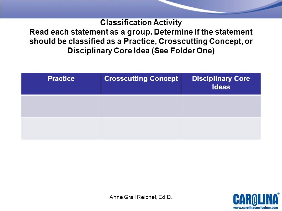 Classification Activity Read each statement as a group. Determine if the statement should be classified as a Practice, Crosscutting Concept, or Discip