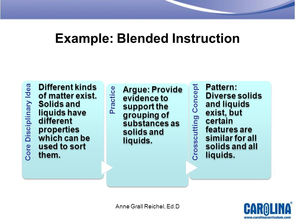 Example: Blended Instruction Core Disciplinary Idea Different kinds of matter exist. Solids and liquids have different properties which can be used to