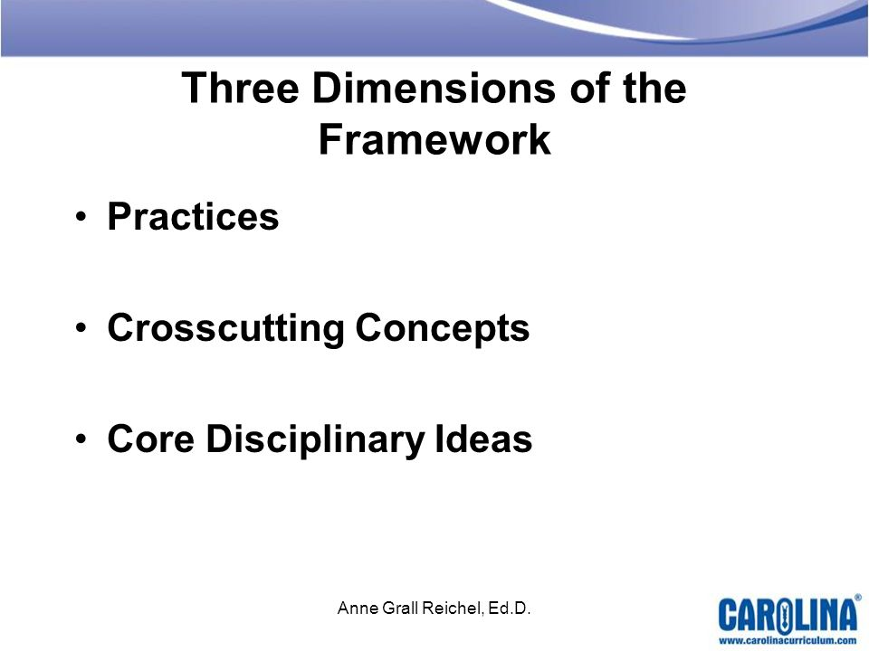 Three Dimensions of the Framework Practices Crosscutting Concepts Core Disciplinary Ideas Anne Grall Reichel, Ed.D.