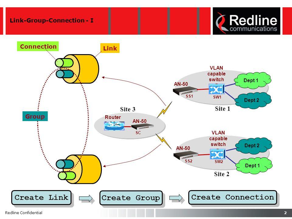 2Redline Confidential Dept 1 Dept 2 Dept 1 VLAN capable switch VLAN capable switch Router SC SS1 SS2 SW1 SW2 Site 1 Site 2 Site 3 AN-50 Link-Group-Connection - I Link Connection Group Create Link Create Group Create Connection