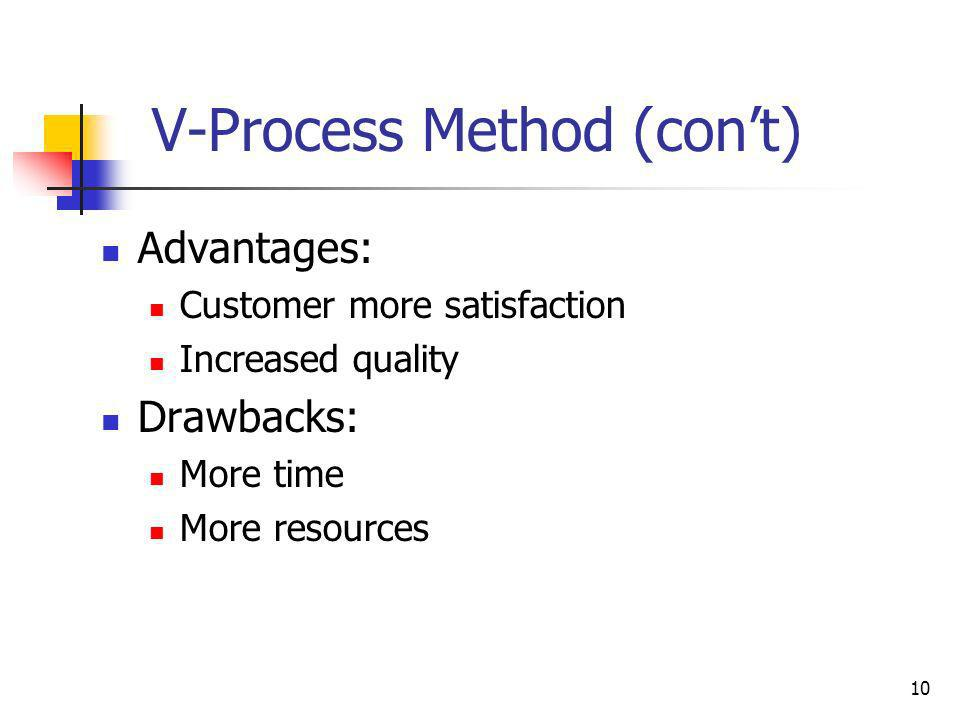 10 V-Process Method (cont) Advantages: Customer more satisfaction Increased quality Drawbacks: More time More resources