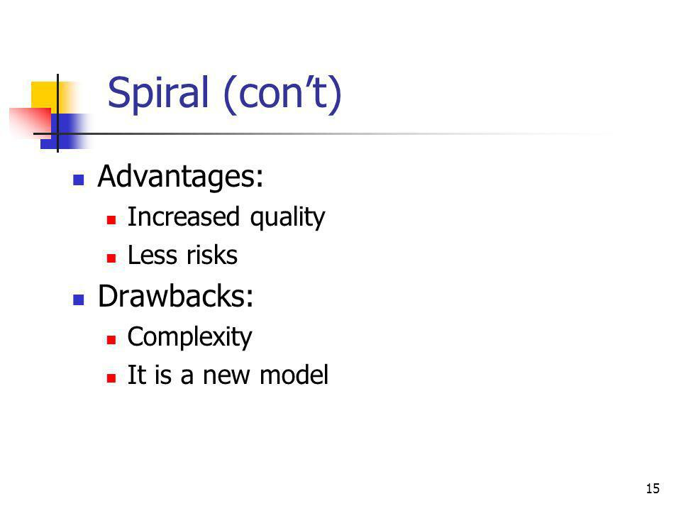 15 Spiral (cont) Advantages: Increased quality Less risks Drawbacks: Complexity It is a new model