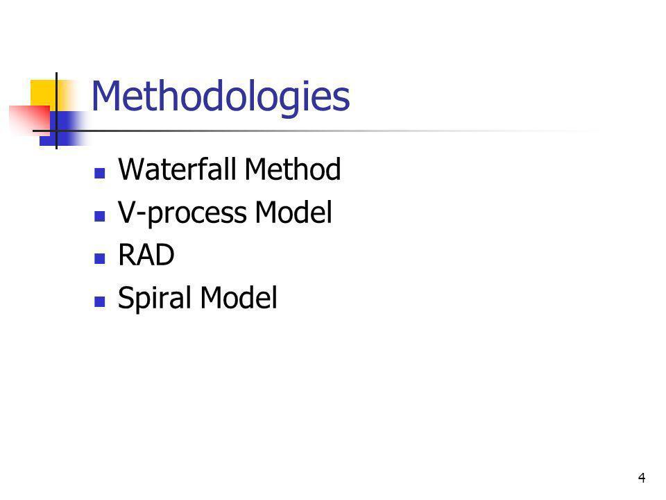 4 Methodologies Waterfall Method V-process Model RAD Spiral Model