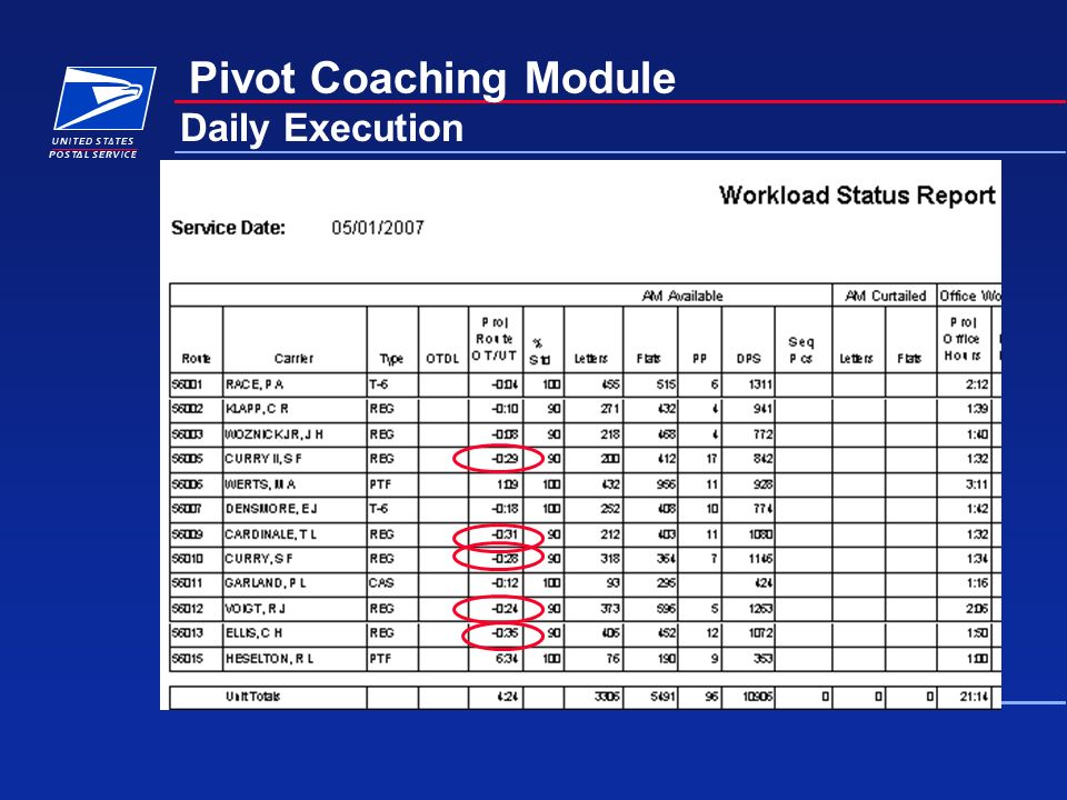 Pivot Coaching Module Daily Execution