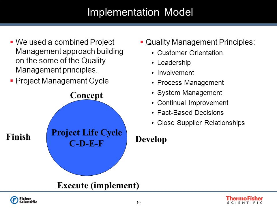 10 Implementation Model We used a combined Project Management approach building on the some of the Quality Management principles. Project Management C