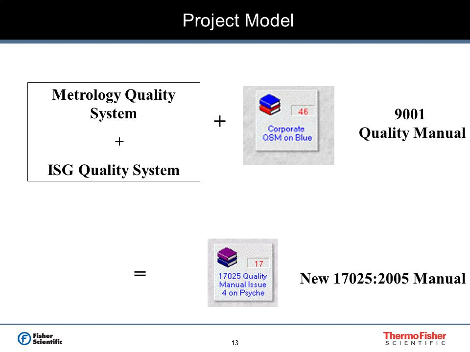 13 Project Model New 17025:2005 Manual 9001 Quality Manual + = Metrology Quality System + ISG Quality System