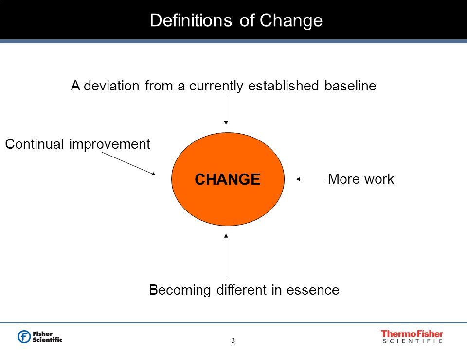 3 Definitions of Change CHANGE Becoming different in essence A deviation from a currently established baseline Continual improvement More work