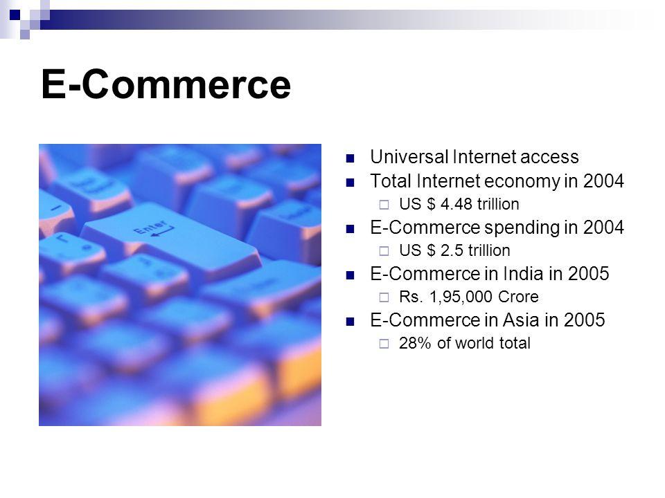 E-Commerce Universal Internet access Total Internet economy in 2004 US $ 4.48 trillion E-Commerce spending in 2004 US $ 2.5 trillion E-Commerce in Ind