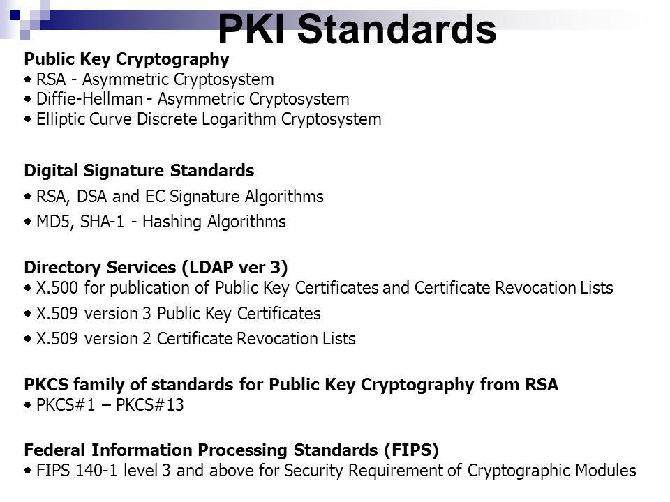 PKI Standards Public Key Cryptography RSA - Asymmetric Cryptosystem Diffie-Hellman - Asymmetric Cryptosystem Elliptic Curve Discrete Logarithm Cryptos