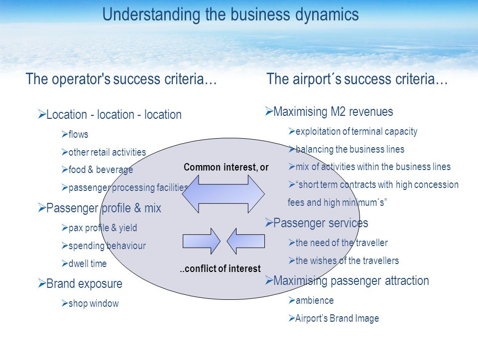 The operator s success criteria… Location - location - location flows other retail activities food & beverage passenger processing facilities Passenger profile & mix pax profile & yield spending behaviour dwell time Brand exposure shop window The airport´s success criteria… Maximising M2 revenues exploitation of terminal capacity balancing the business lines mix of activities within the business lines short term contracts with high concession fees and high minimum´s Passenger services the need of the traveller the wishes of the travellers Maximising passenger attraction ambience Airports Brand Image Common interest, or..conflict of interest Understanding the business dynamics