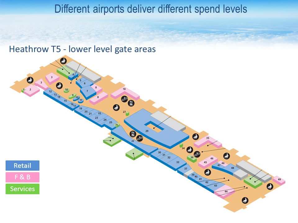 Heathrow T5 - lower level gate areas Retail F & B Services Different airports deliver different spend levels