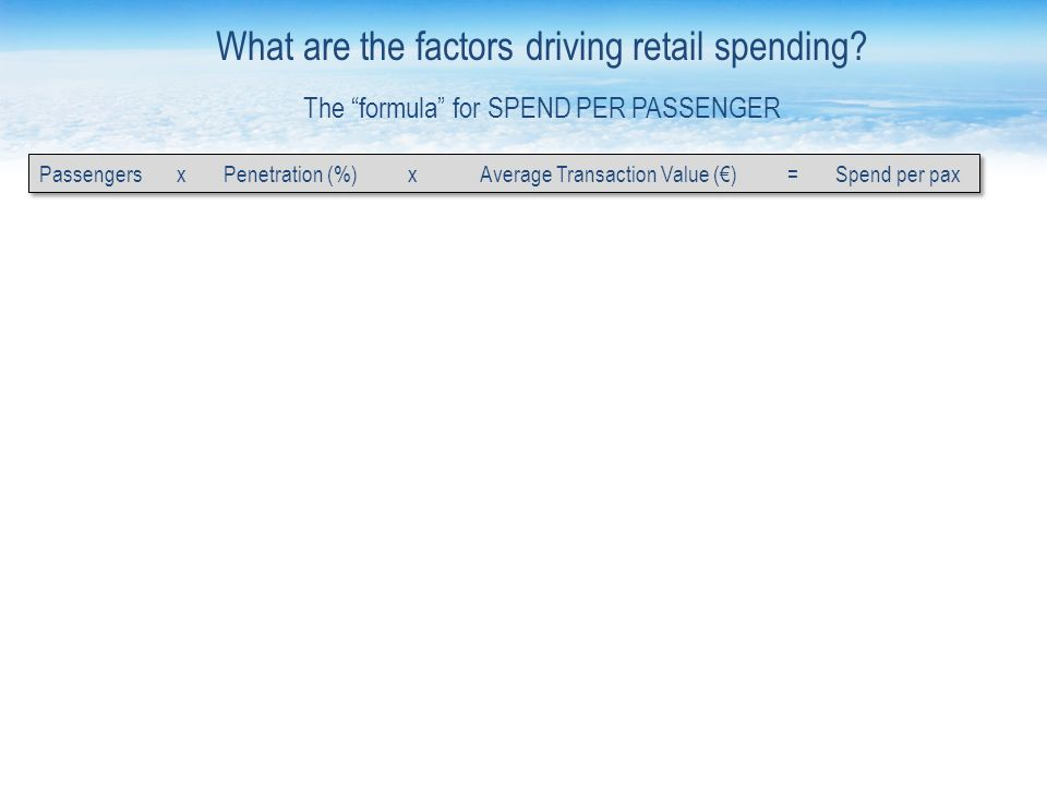 What are the factors driving retail spending? The formula for SPEND PER PASSENGER Passengers x Penetration (%) x Average Transaction Value () = Spend
