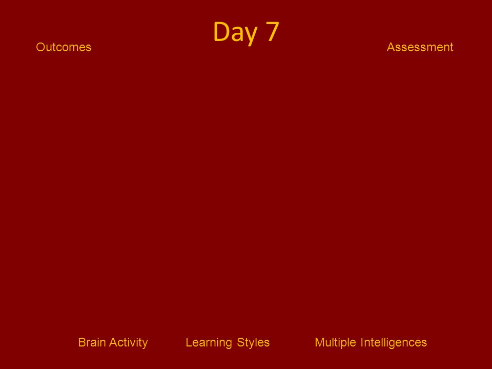 Brain ActivityLearning StylesMultiple Intelligences AssessmentOutcomes Day 7