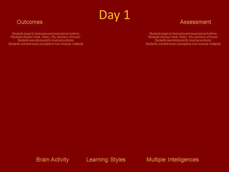 Day 1 Brain Activity Assessment Learning StylesMultiple Intelligences Outcomes Students begin to feel pulse and experience rhythms.